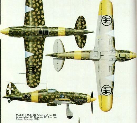 Maquetas de papel Segunda Guerra Mundial